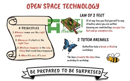 Open Space Technology cũng được viết tắt là OST