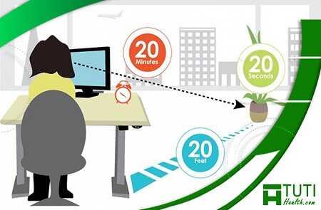 Nguyên tắc 20:20:20 là cách giúp mắt thư giãn sau nhiều giờ ngồi máy tính